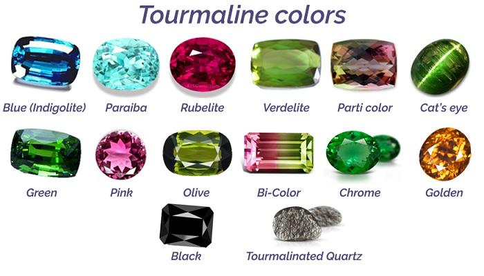 Bảng màu các loại đá Tourmaline phổ biến hiện nay