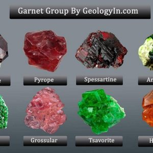 GARNET: Khái niệm, thành phần, đặc tính và ứng dụng 1