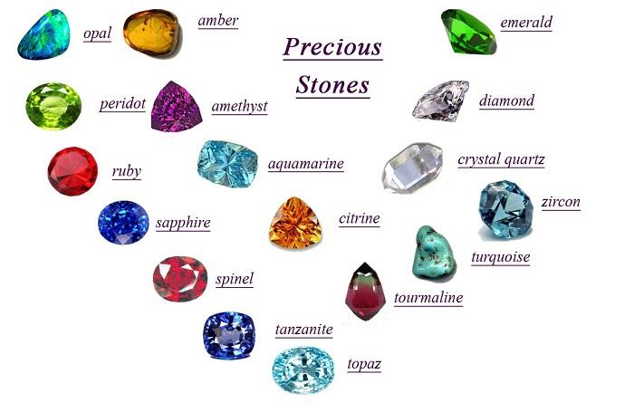 Thị trường đá quý tại Hà Nội rất