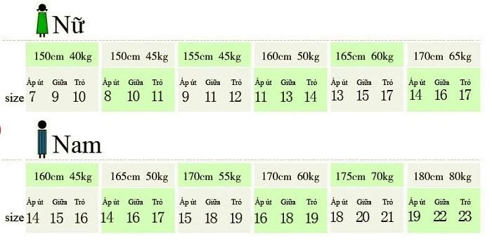 4 cách đo size nhẫn đơn giản và chuẩn nhất bạn nên biết 4