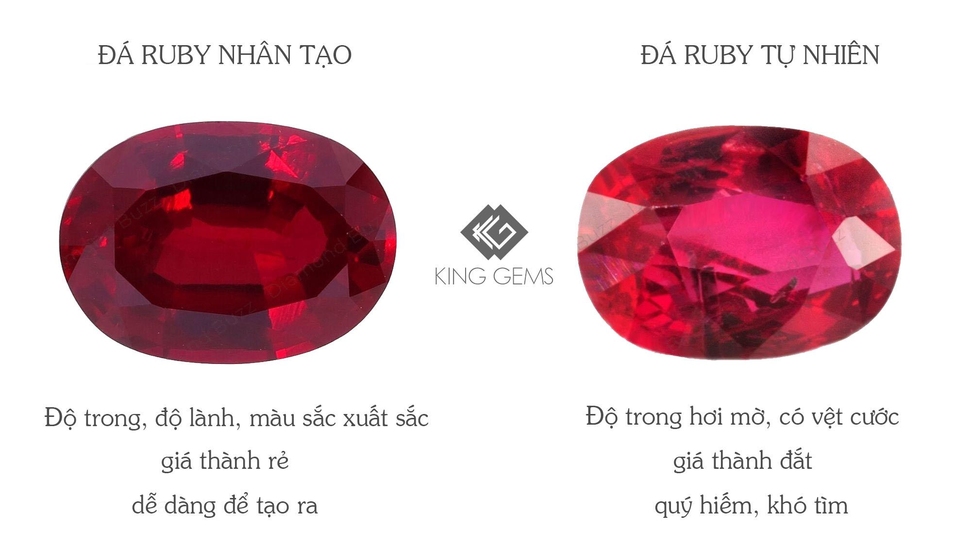 Phân biệt ruby tự nhiên và ruby nhân tạo