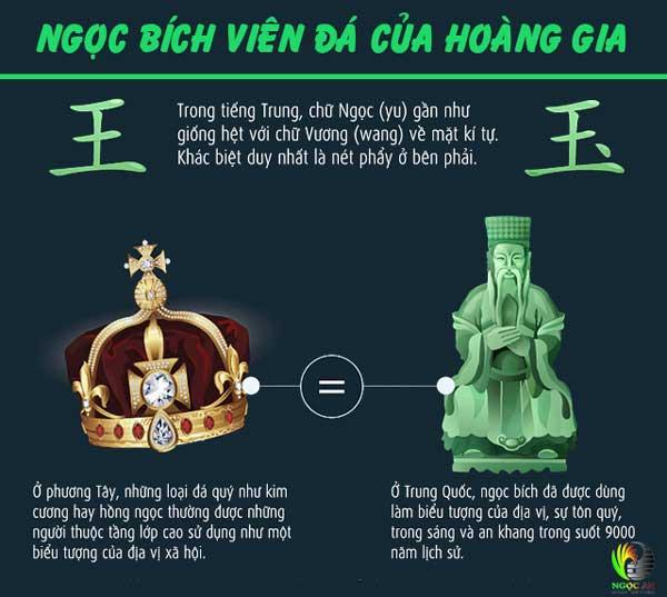 Tìm hiểu về Đá Ngọc Bích và những thông tin hữu ích cho bạn khi sử dụng - Blog - Phong Thủy Ngọc An